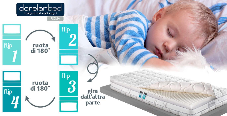 Materasso Dorelan Flip, anche i bambini devono dormire bene